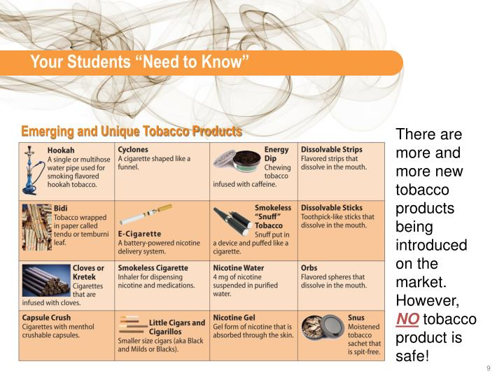 Emerging and Unique Tobacco Products