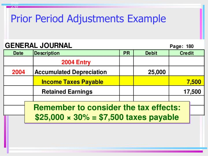 Prior Period Adjustments Example