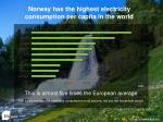 norway has the highest electricity consumption per capita in the world