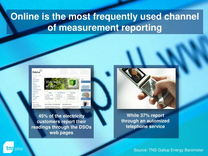 Online is the most frequently used channel of measurement reporting