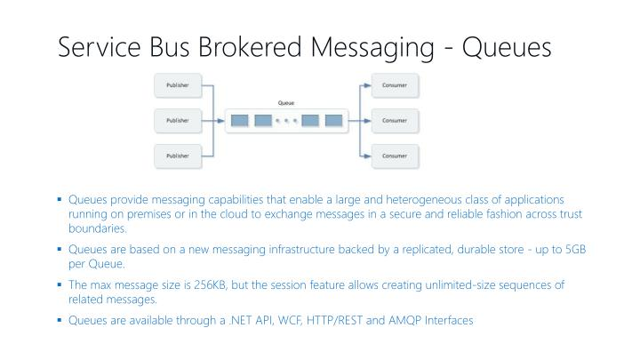 Queues provide messaging capabilities that enable a large and heterogeneous class of applications running on premises or in the cloud to exchange messages in a secure and reliable fashion across trust boundaries.