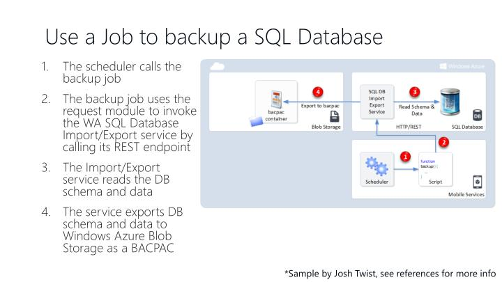 Use a Job to backup a SQL Database