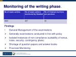 monitoring of the writing phase