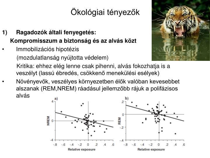 Ökológiai tényezők