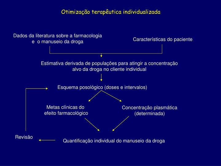 Otimização terapêutica individualizada
