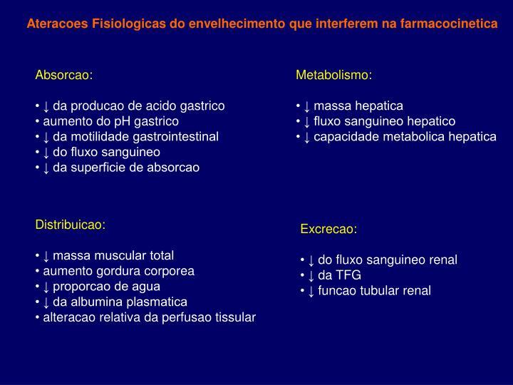 Ateracoes Fisiologicas do envelhecimento que interferem na farmacocinetica