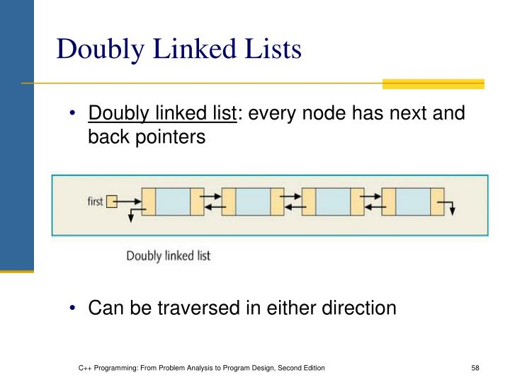 Doubly Linked Lists