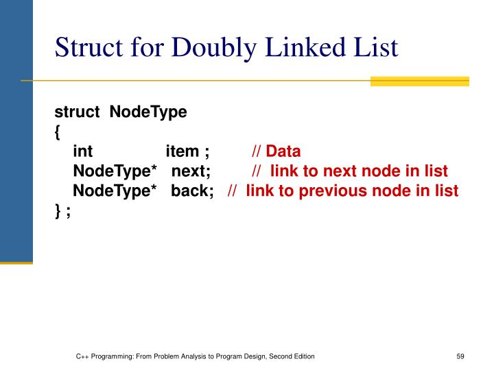 Struct for Doubly Linked List