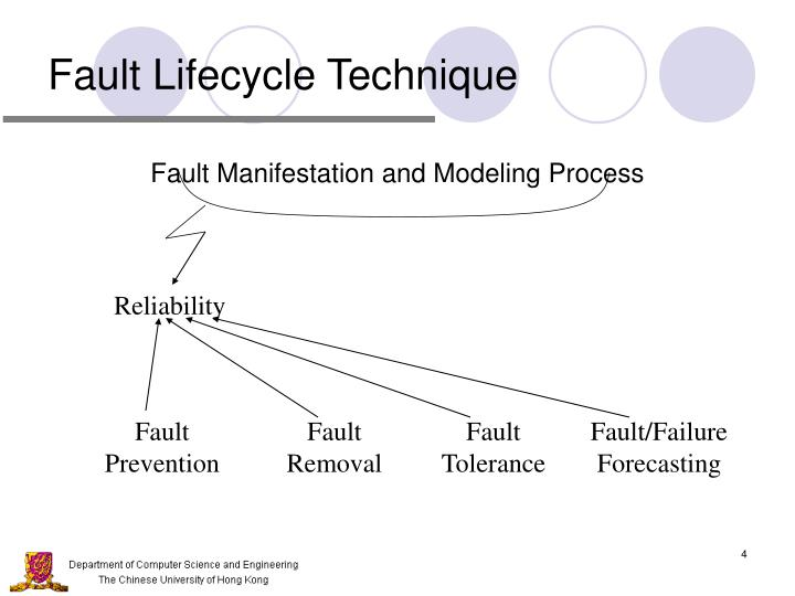 Fault Lifecycle Technique