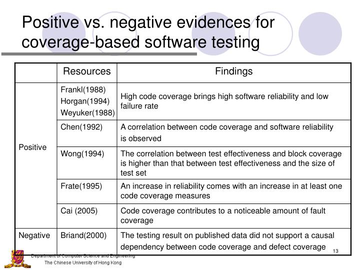 Positive vs. negative evidences for coverage-based software testing