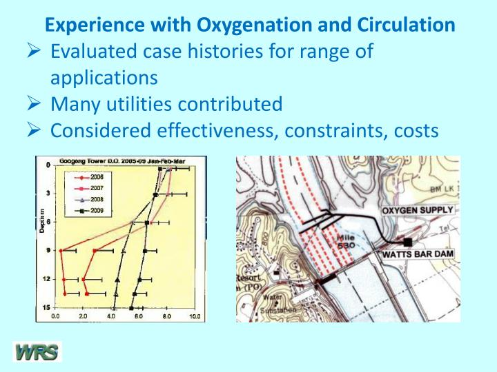 Experience with Oxygenation and Circulatio