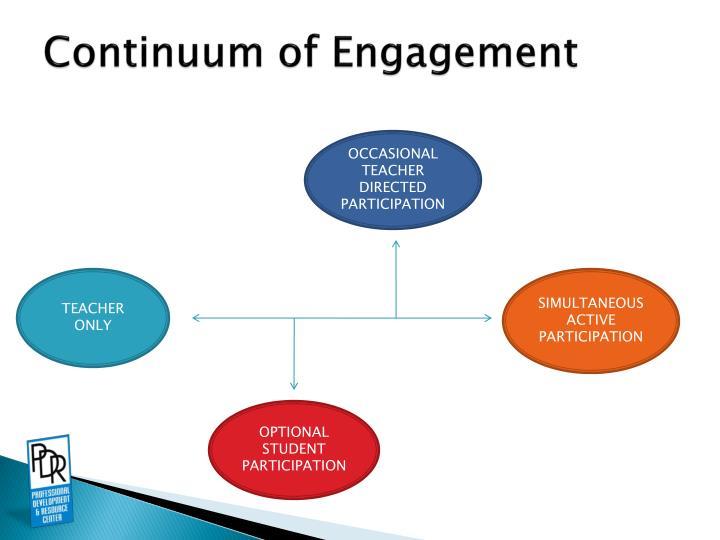 Continuum of Engagement