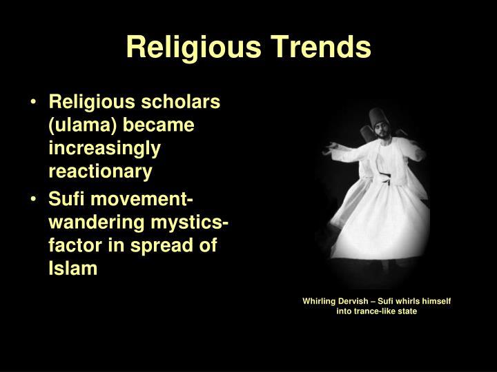 Religious Trends