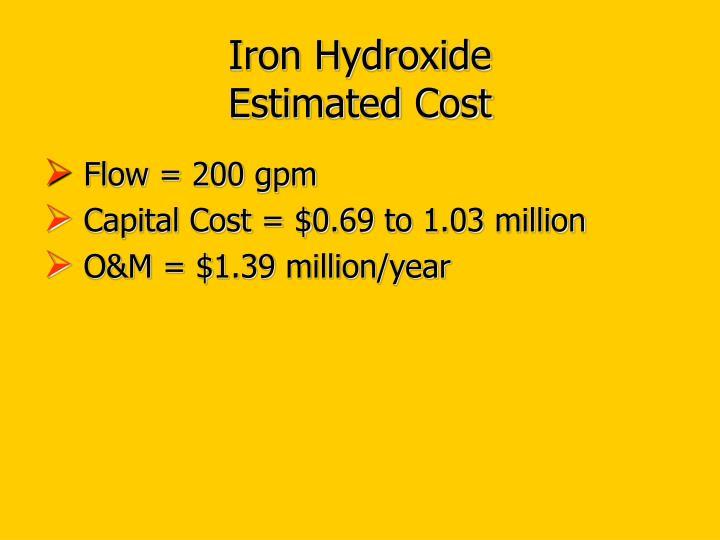 Iron Hydroxide