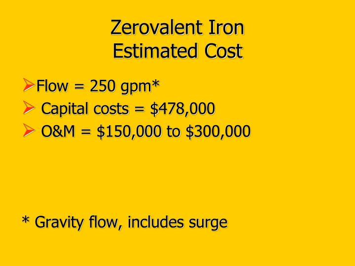 Zerovalent Iron