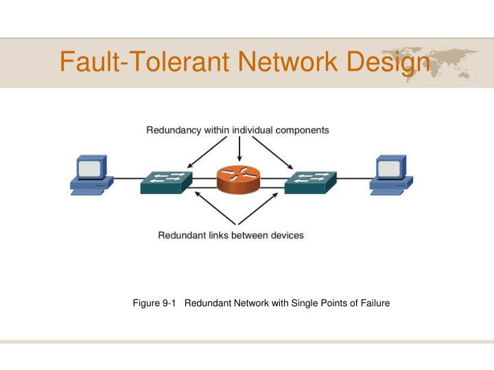 Fault-Tolerant Network Design