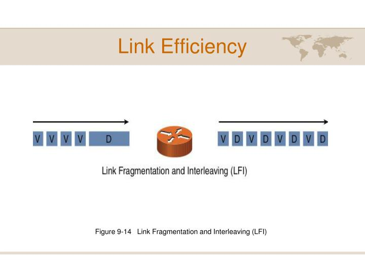 Link Efficiency