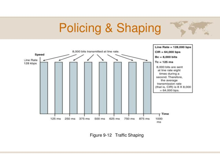 Policing & Shaping