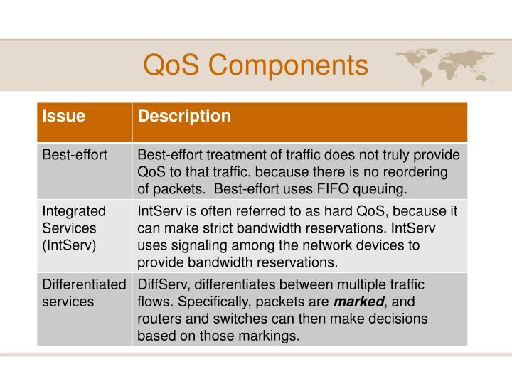 QoS Components