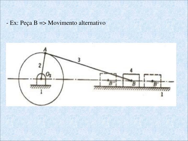 - Ex: Peça B => Movimento alternativo