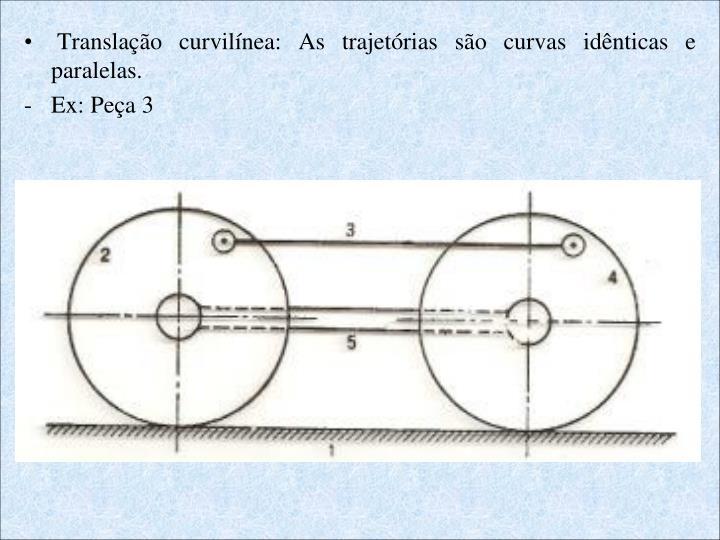Translação curvilínea: As trajetórias são curvas idênticas e paralelas.