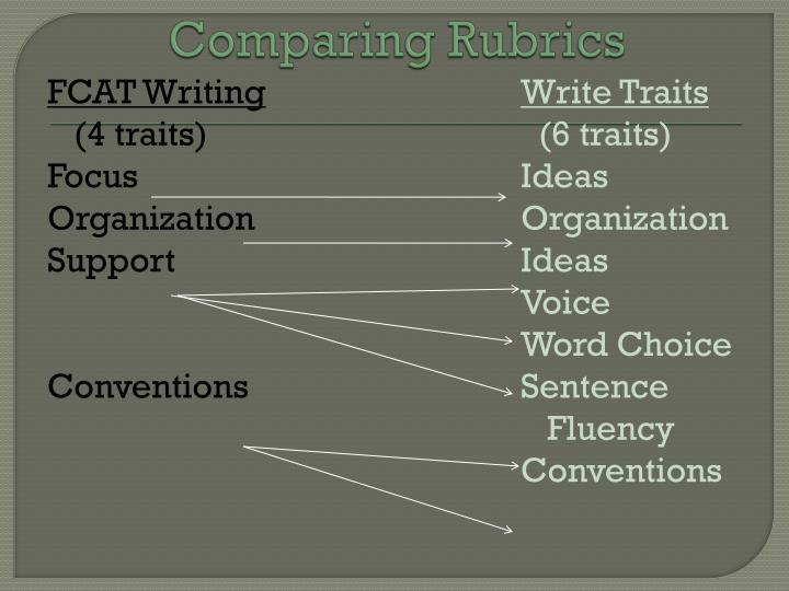 Comparing Rubrics