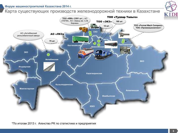 Форум машиностроителей Казахстана 2014 г.