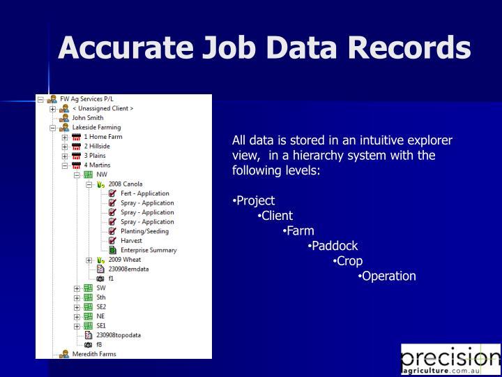 Accurate Job Data Records