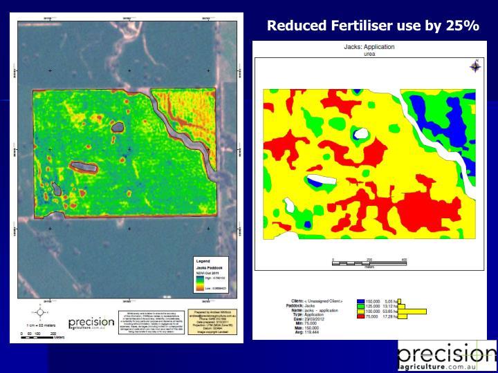 Reduced Fertiliser use by 25%