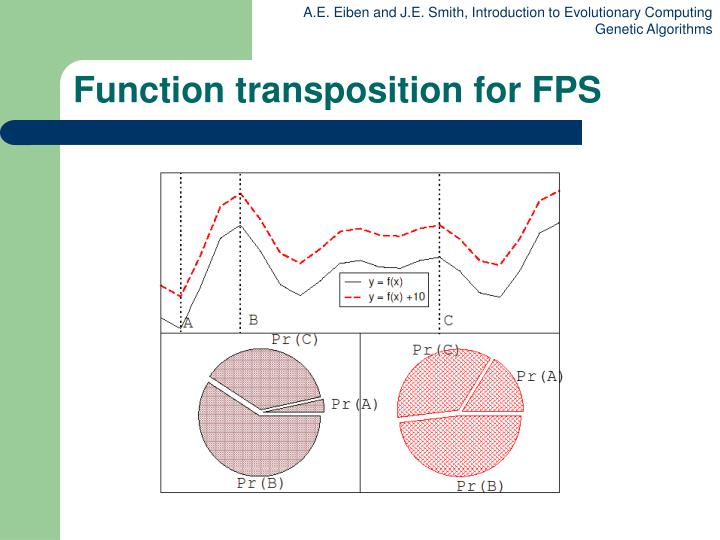 Function transposition for FPS