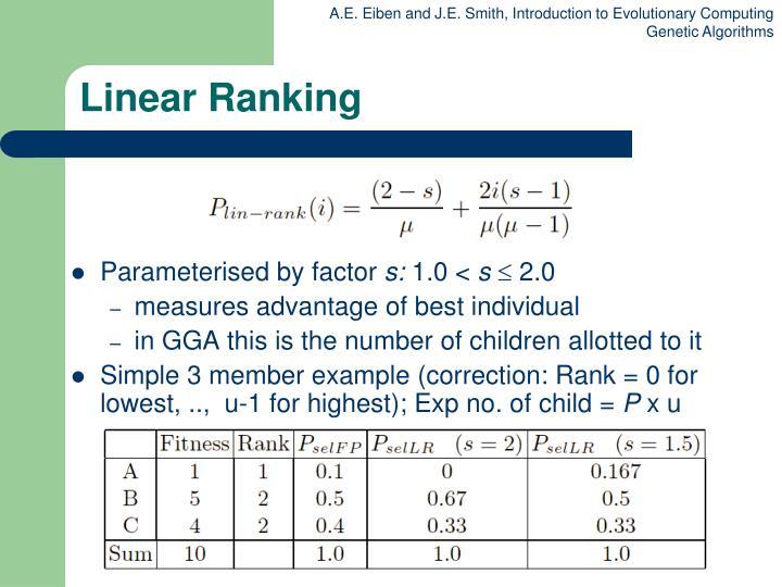 Linear Ranking