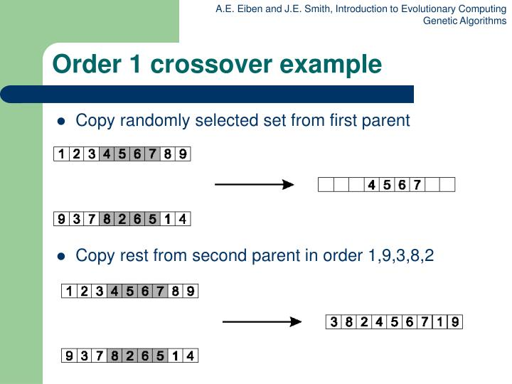 Order 1 crossover example
