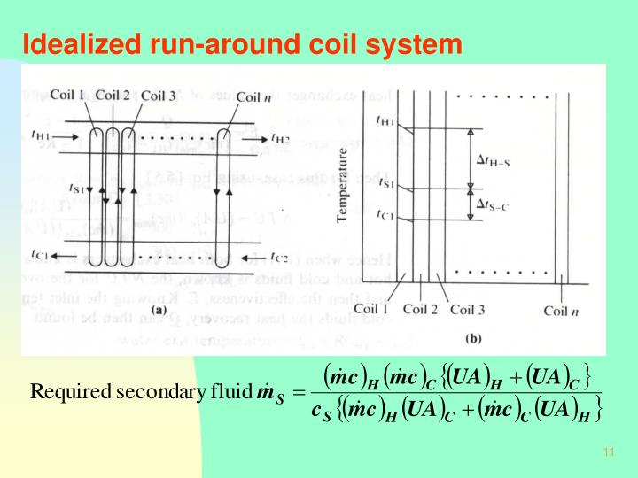 Idealized run-around coil system