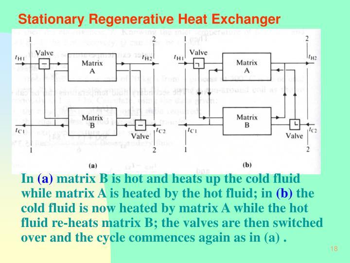 Stationary Regenerative Heat Exchanger