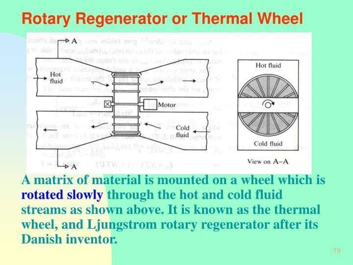 Rotary Regenerator or Thermal Wheel
