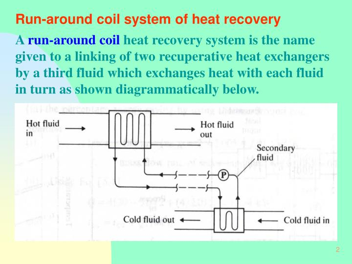 Run-around coil system of heat recovery