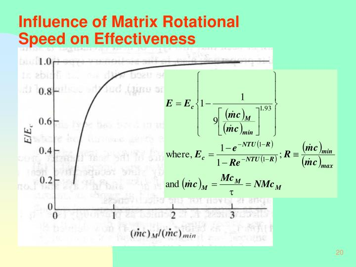 Influence of Matrix Rotational Speed on Effectiveness