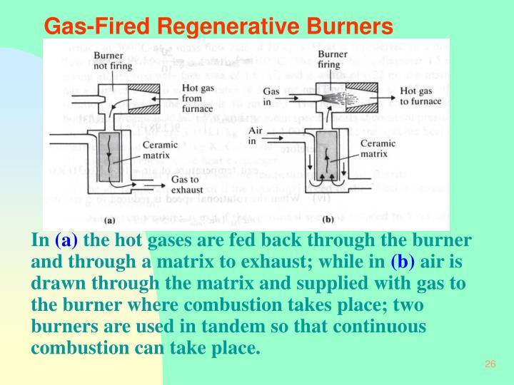 Gas-Fired Regenerative Burners