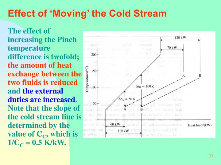 Effect of 'Moving' the Cold Stream