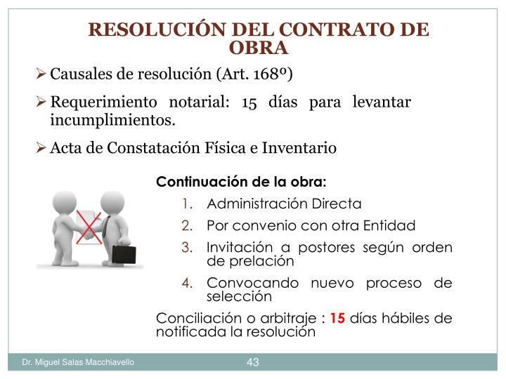 Causales de resolución (Art. 168º)
