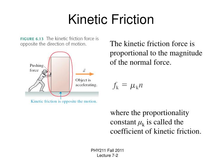 Kinetic Friction