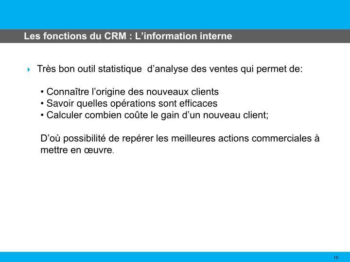 Les fonctions du CRM : L'information interne