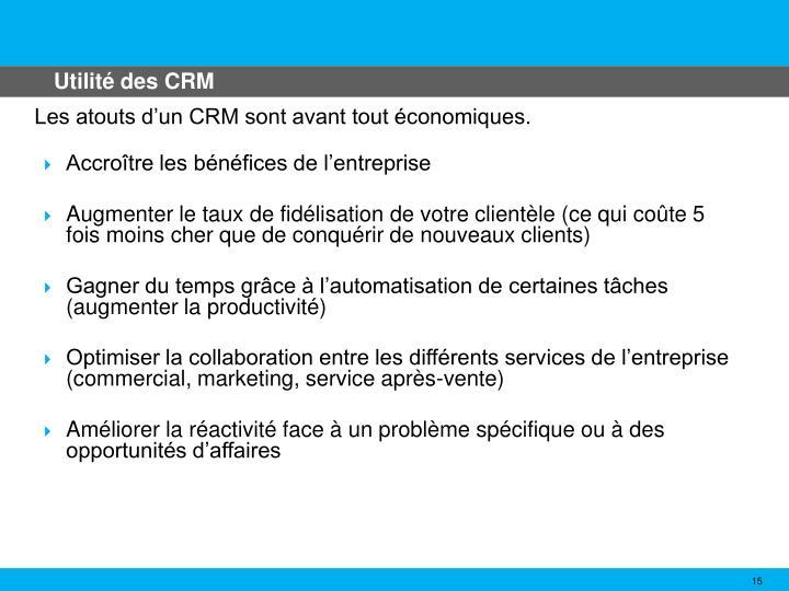 Utilité des CRM