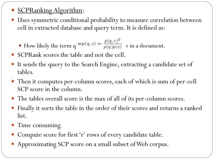 SCPRanking Algorithm