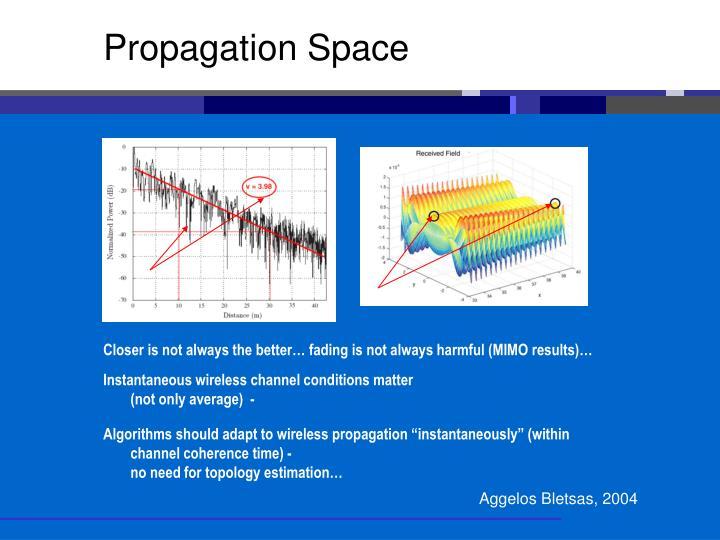 Propagation Space