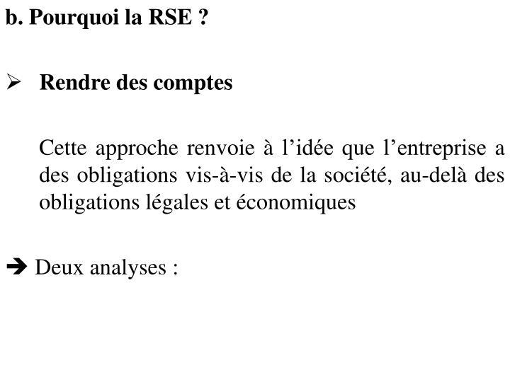 b. Pourquoi la RSE ?