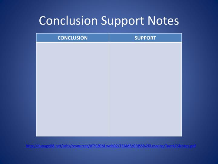 Conclusion Support Notes