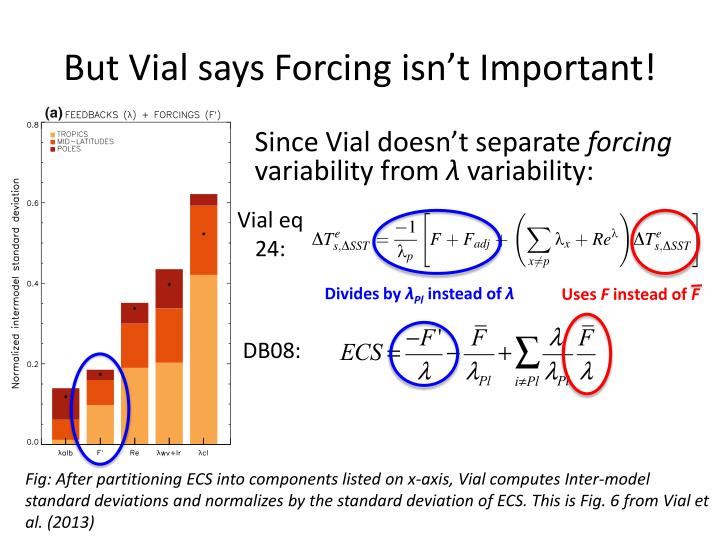 But Vial says Forcing isn't Important!