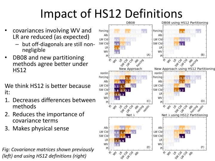 Impact of HS12 Definitions