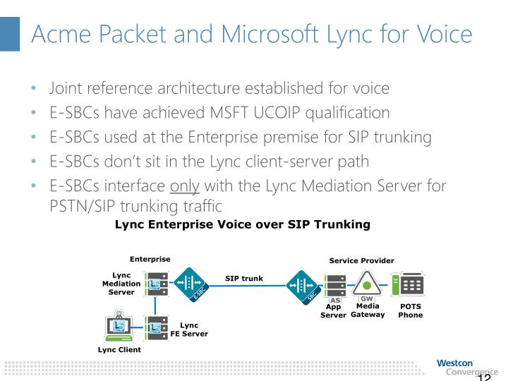 Acme Packet and Microsoft Lync